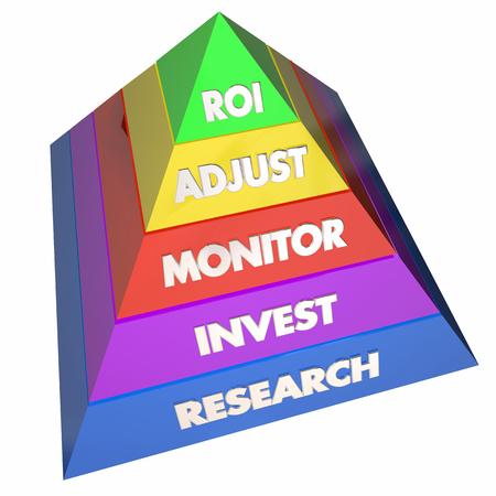 ROI Return on Investment Pyramid Levels Steps 3d Illustration Stock Photo