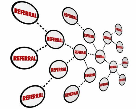 referidos: Referidos nuevo negocio recomendación del cliente 3d ilustración