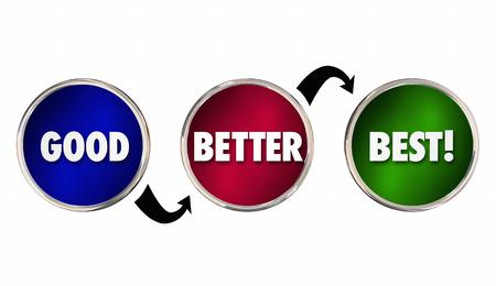 instructional: Good Better Best Idea Plan Choices Circles Arrows 3d Illustration