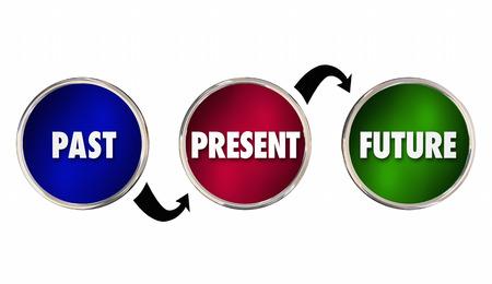 Past Present Future Time Moving Forward Ahead Circles 3d Illustration Stock Photo