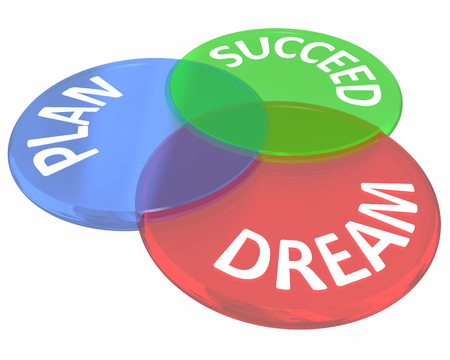 succeed: Dream Plan Succeed Advice How to Venn Diagram Circles 3d Illustration Stock Photo