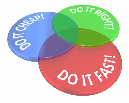 at it: Do it Fast Cheap Right Demands Venn Circles 3d Illustration