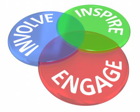 involve: Engage Involve Inspire Join Group Communicate Venn Circles 3d Illustration