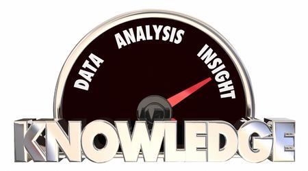 Knowledge Data Analysis Insight Speedometer Words 3d Illustration