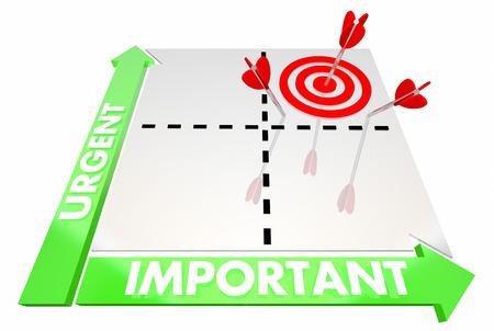 Dringende versus belangrijke matrix Topprioriteit Doel 3d illustratie