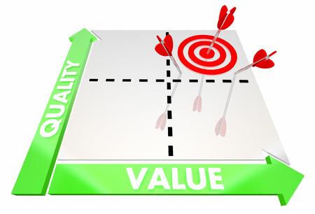 Qualité Vs Valeur Prix Mieux Meilleur Produit Service Matrix 3d Illustration Banque d'images - 72226139