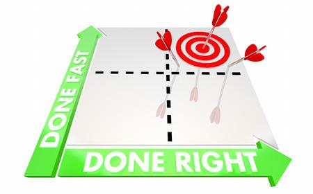 quadrant: Done Fast Vs Right Matrix Choices Best Option 3d Illustration