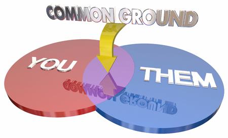 Li Common Ground interessi comuni Diagramma di Venn Illustrazione 3D