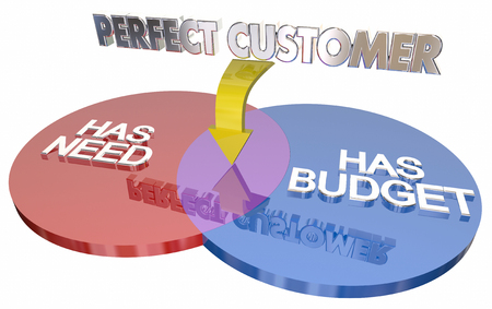 has: Perfect Customer Has Need Budget Venn Diagram 3d Illustration