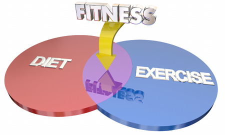 Fitness Diet Exercise Improve Health Venn Diagram Words 3d