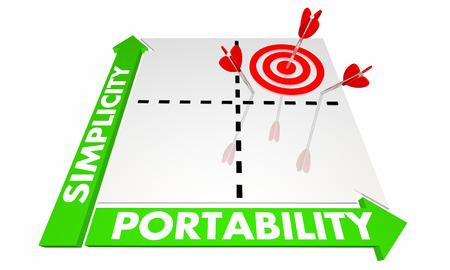 Simplicidade Portabilidade Software Development Platform Matrix Ilustração 3d Foto de archivo