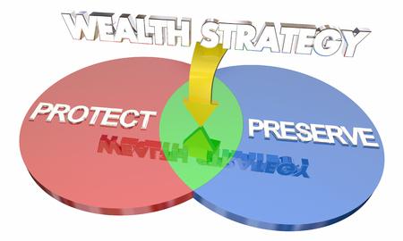 Wealth Strategy Protect Preserve Assets Money Venn Diagram 3d Illustration Stock fotó