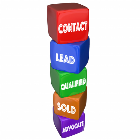 Contact Lead Qualified Sold Advocate Sales Funnel Steps 3d Illustration