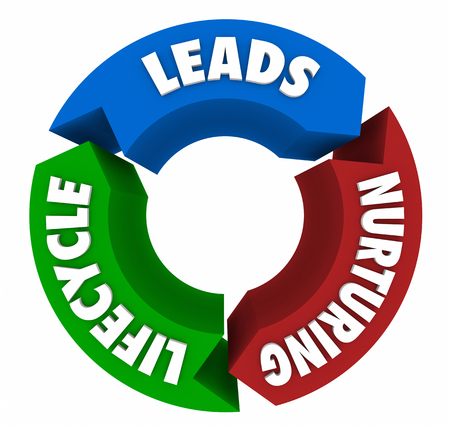 converting: Lead Lifecycle System Sales Funnel Nurturing 3d Illustration