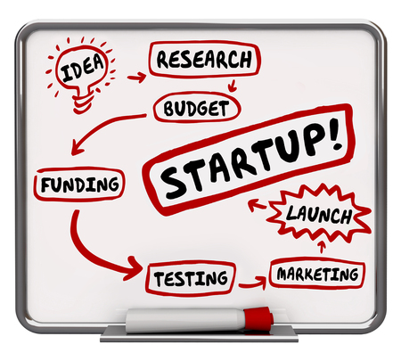 business people: Startup Instructions Diagram New Business Start-Up Plan 3d Animation Stock Photo
