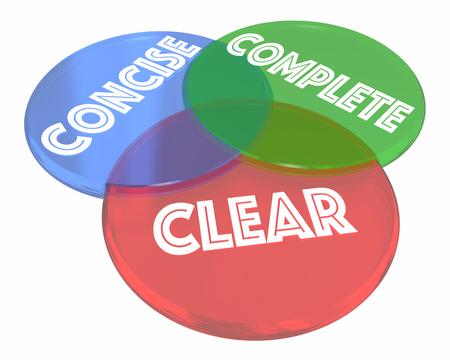 Clear Concise Complete Communication Venn Diagram 3d Illustration Stock Photo