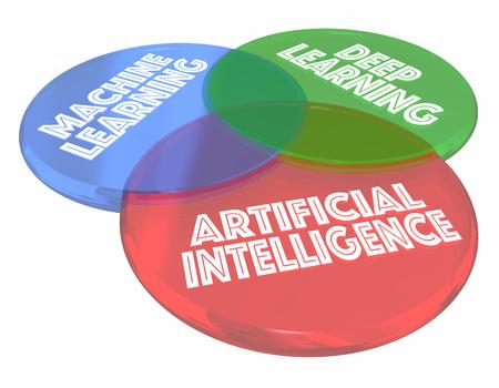 기계 AI 인공 지능 벤 다이어그램 3d 일러스트 레이션을 학습