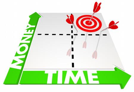 Money Vs Time Matrix Choices Efficient Productive Budgeting 3d Illustration 版權商用圖片 - 80907771