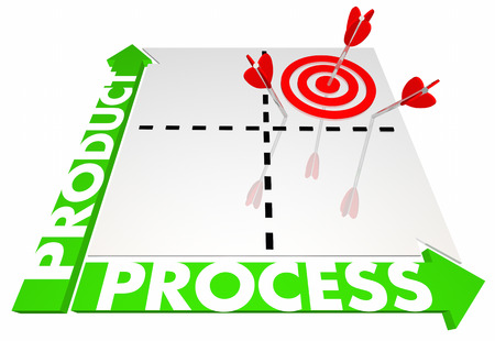 Product Process Matrix System Arrows 3d Illustration Imagens