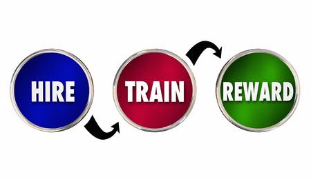 Hire Train Reward Cycle Process Words 3d Illustration Stock Photo