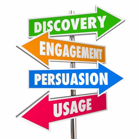 persuasive: Customer Journey Arrow Signs Persuasion Usage 3d Illustration