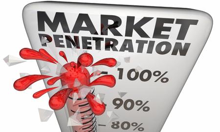 Market Penetration Metrics Meting Thermometer 3D Illustratie