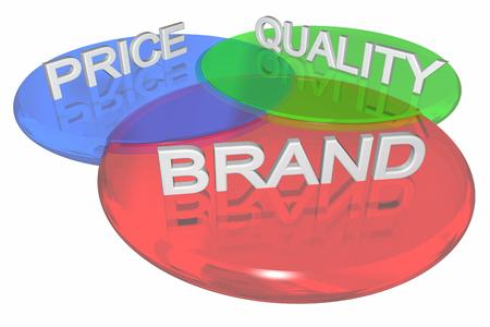 Brand Price Quality Venn Diagram 3 Circles 3d Illustration Stock