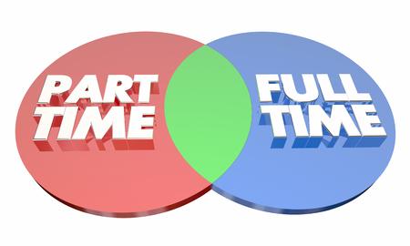 Parttime versus Fulltime het Werkwerkgelegenheid Venn Diagram 3d Illustratie Stockfoto