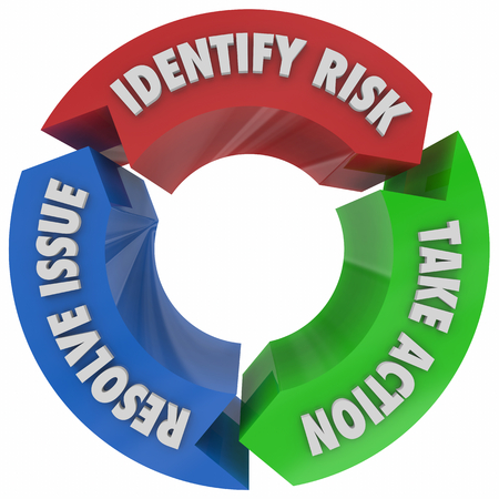 Identify Risk Take Action Resolve Issue Process Workflow 3d Illustration Archivio Fotografico
