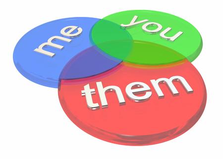Me You Them Shared Common Values Venn Diagram Stock Photo Picture