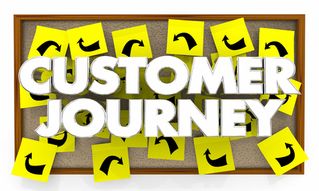 Customer Journey Bulletin Board Roadmap Experience 3d Illustration Stock Photo