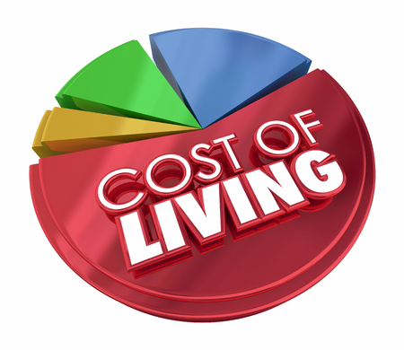 Cost of Living Pie Chart Rising Inflation Prices Words 3d Render Illustration