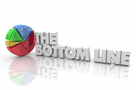 The Bottom Line Pie Chart Revenue Money Breakdown Profit Words 3d Illustration