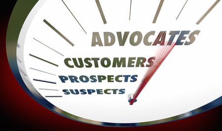 Suspects Prospects Customers Advocates Speedometer 3d Illustration