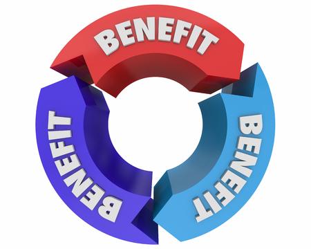 Benefits Great Features Arrows Circle Diagram 3d Illustration
