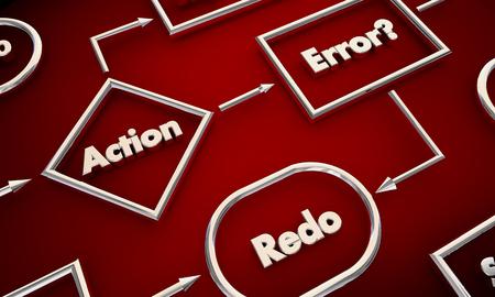 Action Error Redo Process Map Steps 3d Illustration