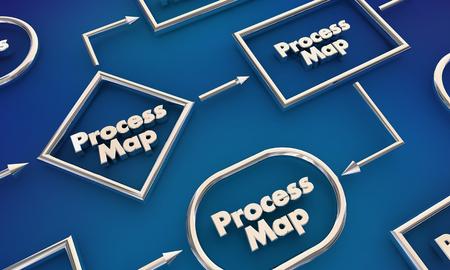 Proceso Mapa Flechas Cuadros Palabras Fondo Ilustración 3d