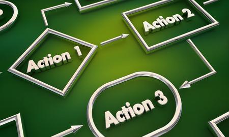 Action 1 2 3 Steps Stages Process Map 3d Illustration 版權商用圖片