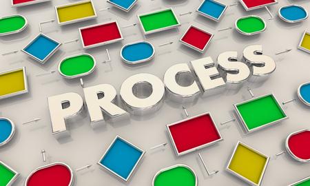 Process Map Diagram Chart Procedure Directions 3d Illustration