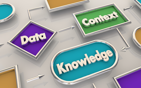 Data Context Knowledge Information Flowchart Process Map 3d Illustration