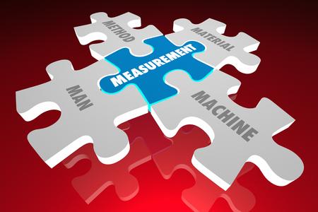 Measurement Man Method Material Machine Puzzle 3d Illustration