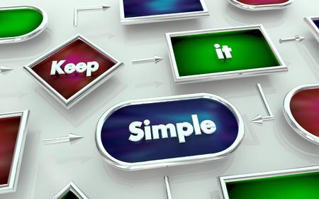 Keep it Simple Clean Pure Process Map Diagram 3d Illustration Stock Illustration - 120779232