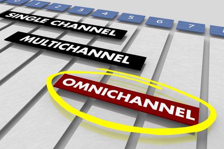 Omnichannel Multi Single Channel Content Gantt Chart 3d Illustration