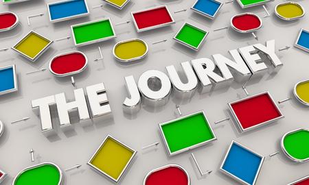 The Journey Experience Adventure Process Map 3d Illustration Фото со стока - 120779280