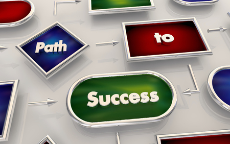 Path to Success Right Way Succeed Process Map Diagram 3d Illustration Stock Photo