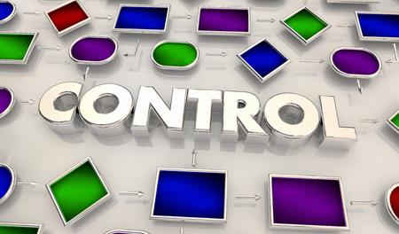 Control Management Oversight Process Map Diagram 3d Illustration