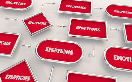 Emotions Feelings Process Map Words 3d Illustration