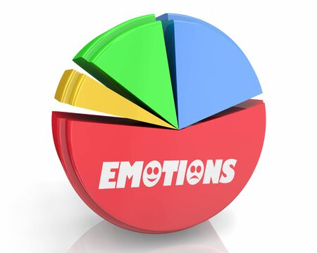 Emotions Feelings Experiences Pie Chart Percent Market Share 3d Illustration Stockfoto - 128721980