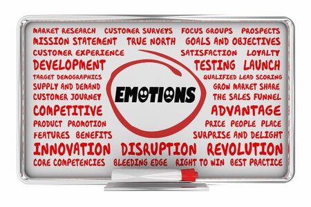 Emotions Feelings Mental Emotional States Business Plan Strategy 3d Illustration