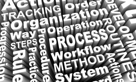 Process Procedure System Workflow Word Collage 3d Illustration